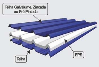 Fabrica de telha de amianto rj
